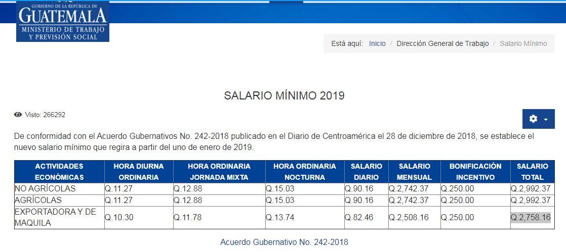 https://static.emisorasunidas.com/2019/11/salario-minimo-2019.jpg