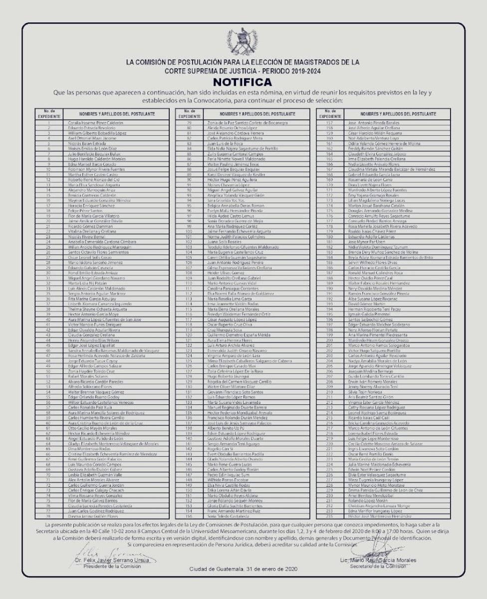 Nómina de candidatos a magistrados de la CSJ.