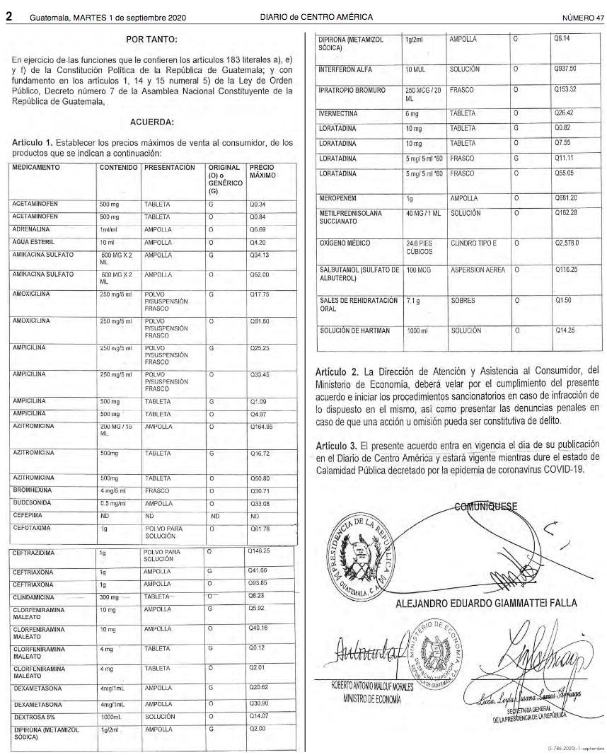 Covid-19: Gobierno establece precios máximos de medicamentos