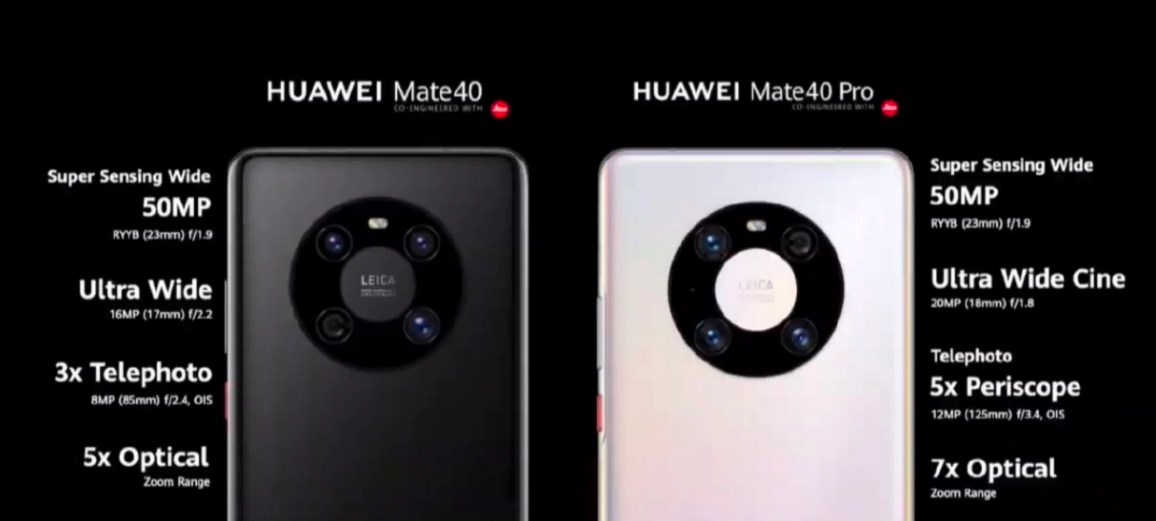 Huawei presenta sus nuevos teléfonos: Mate 40 Pro, Mate 40 RS y Mate 40 Pro+
