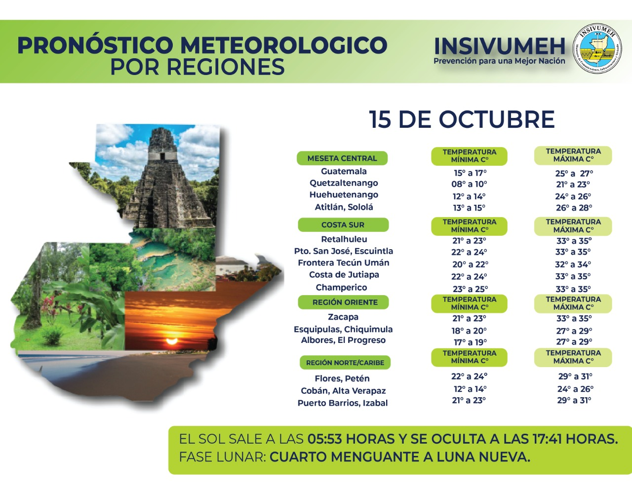 pronóstico meteorológico del 14 de octubre