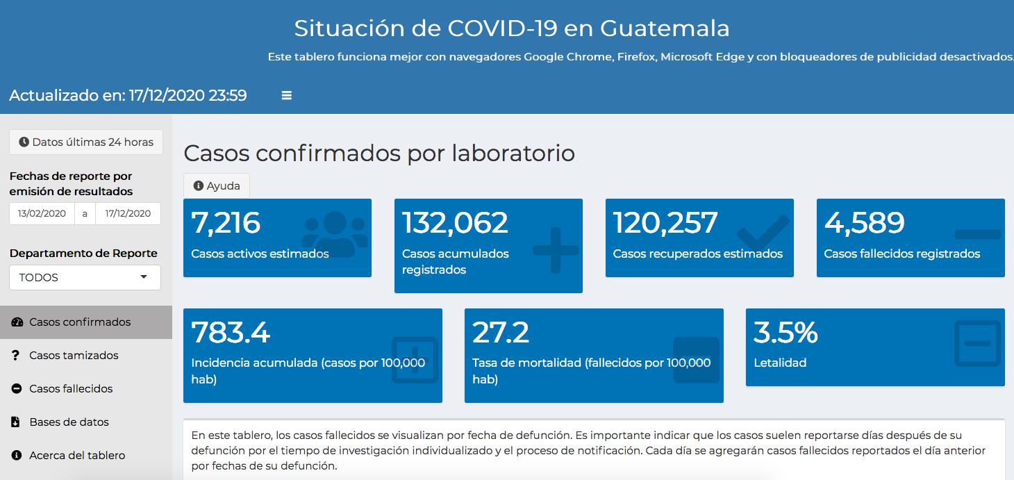 casos de coronavirus hasta el 18 de diciembre