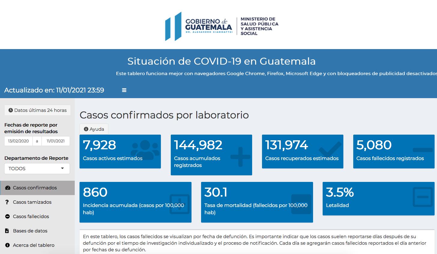 casos de coronavirus hasta el 12 de enero