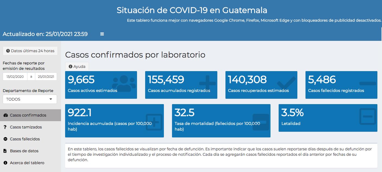 casos de coronavirus hasta el 26 de enero de 2021