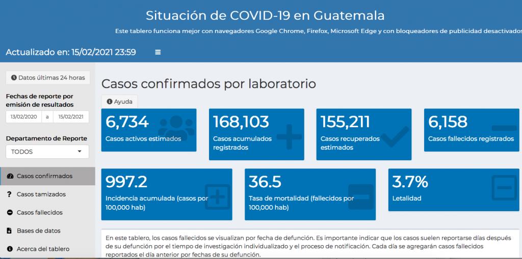 casos de coronavirus hasta el 16 de febrero 2021