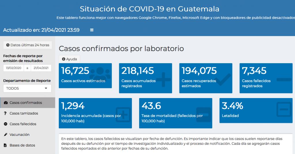 casos de coronavirus hasta el 22 de abril