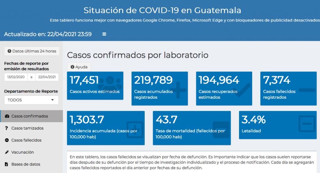 casos de coronavirus hasta el 23 de abril