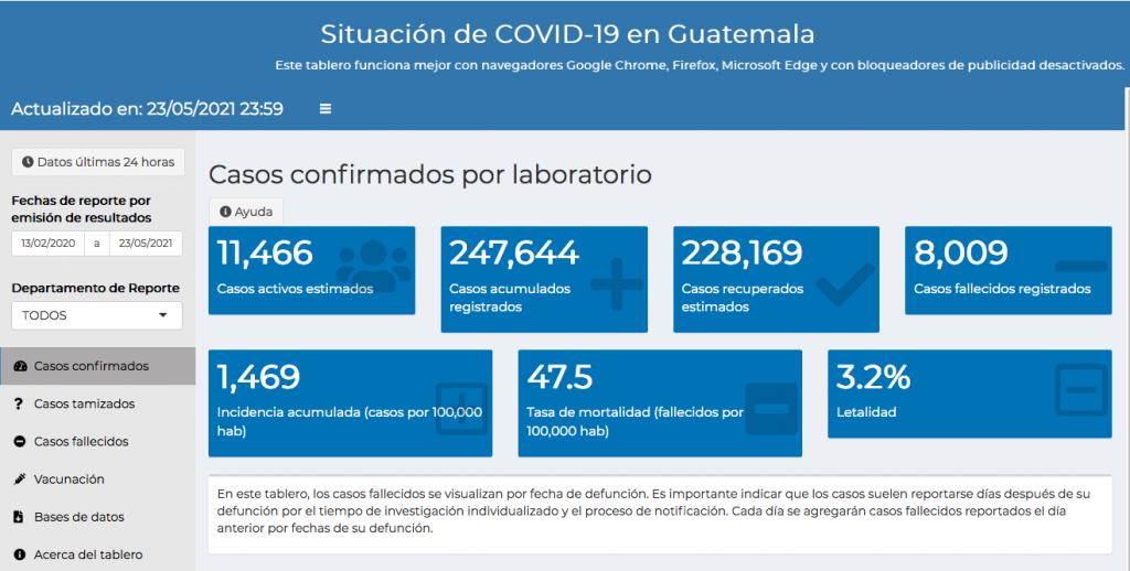 casos de coronavirus hasta el 24 de mayo