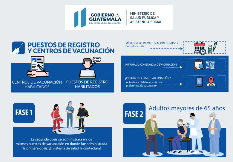 registro de vacunación Covid-19