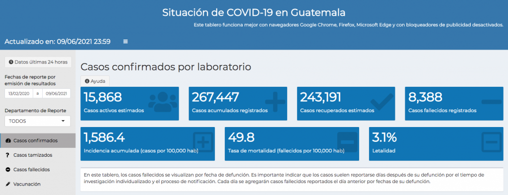 casos de coronavirus hasta el 10 de junio