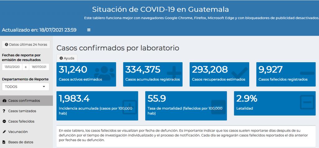 casos de coronavirus hasta el 19 de julio