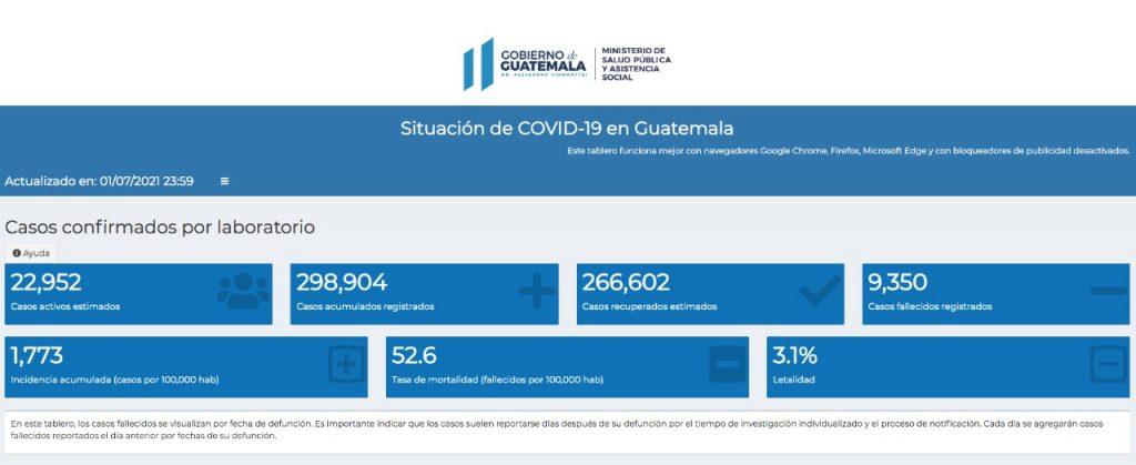 casos de coronavirus hasta el 2 de julio